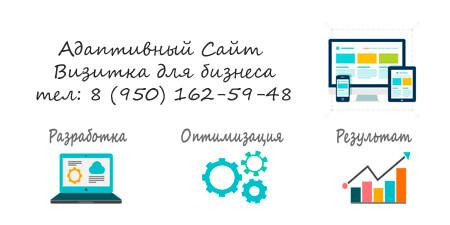 Создание сайта визитки в Ижевске
